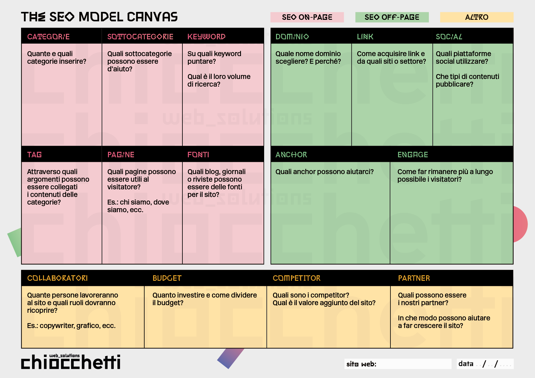 SEO Model Canvas